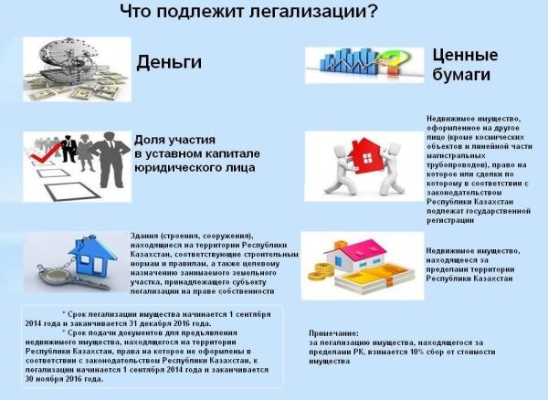 legalizacija_180516_rus.jpg