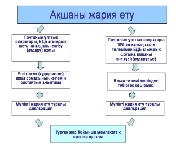 legalizacija_280416_kaz.jpg