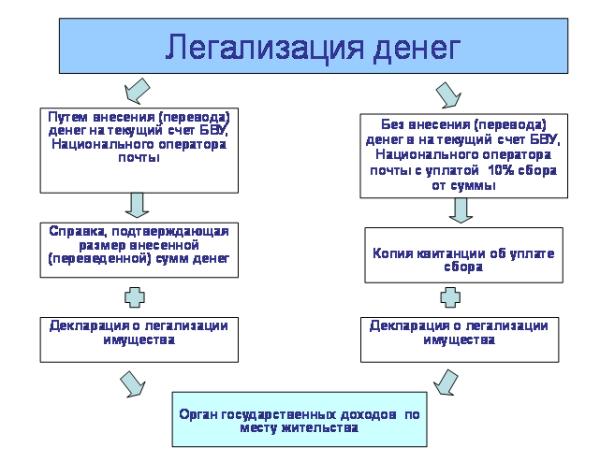 legalizacija_280416_rus.jpg